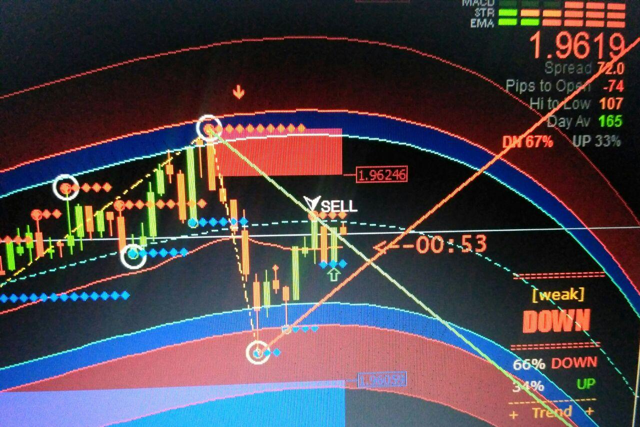 Edukasi Mt4 Dan Indikator Custom Sahabat Trader